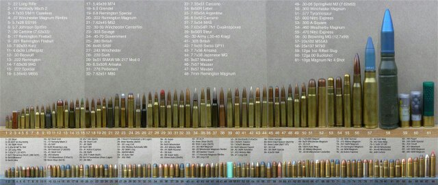 Ballistics porn – Ballistics Chart