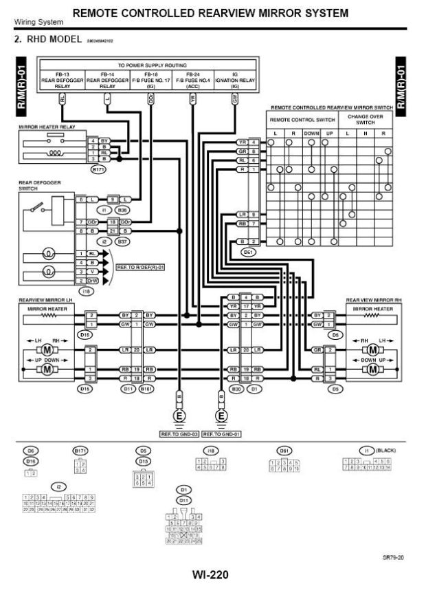 1999 subaru forester wiring diagram 1999 image 01 02 adding heated mirrors page 2 subaru forester owners forum on 1999 subaru forester wiring