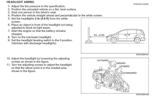 y6yvenuq how to aim 2005 mazda 3 sedan headlights? mazda 3 headlight diagram at mifinder.co