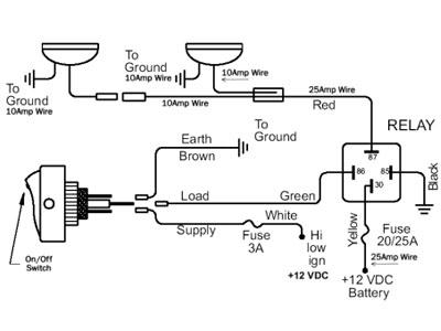 Wiring aftermarket fog lights into OEM switch? - NAXJA ... on