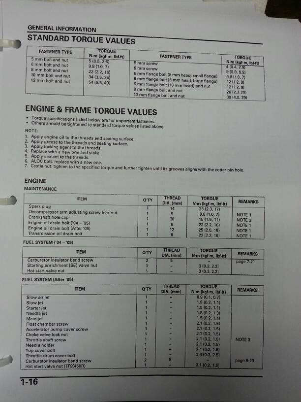 Primary drive gear bolt torque specs - Honda TRX Forums