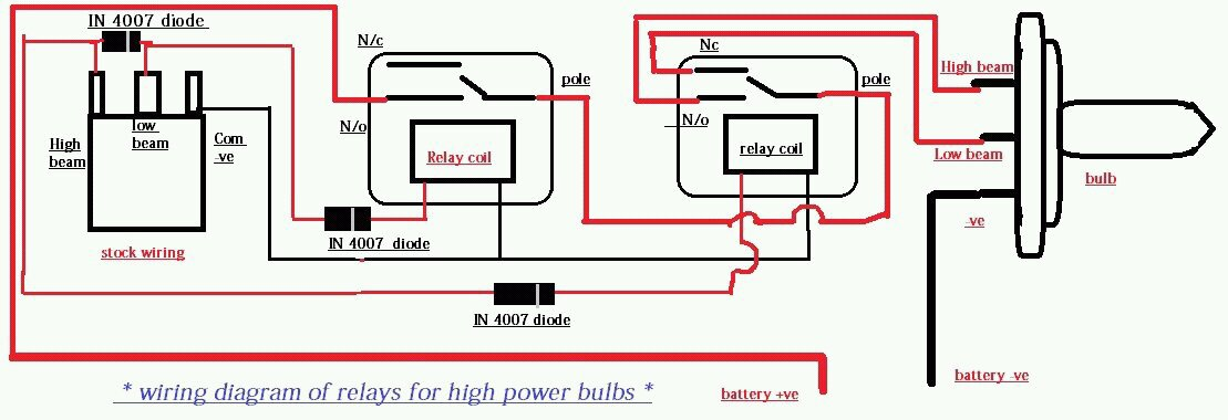 Hero honda motorcycle wiring diagram life style by modernstork hero honda splendor plus wiring diagram pdf travelworkfodesign asfbconference2016 Image collections