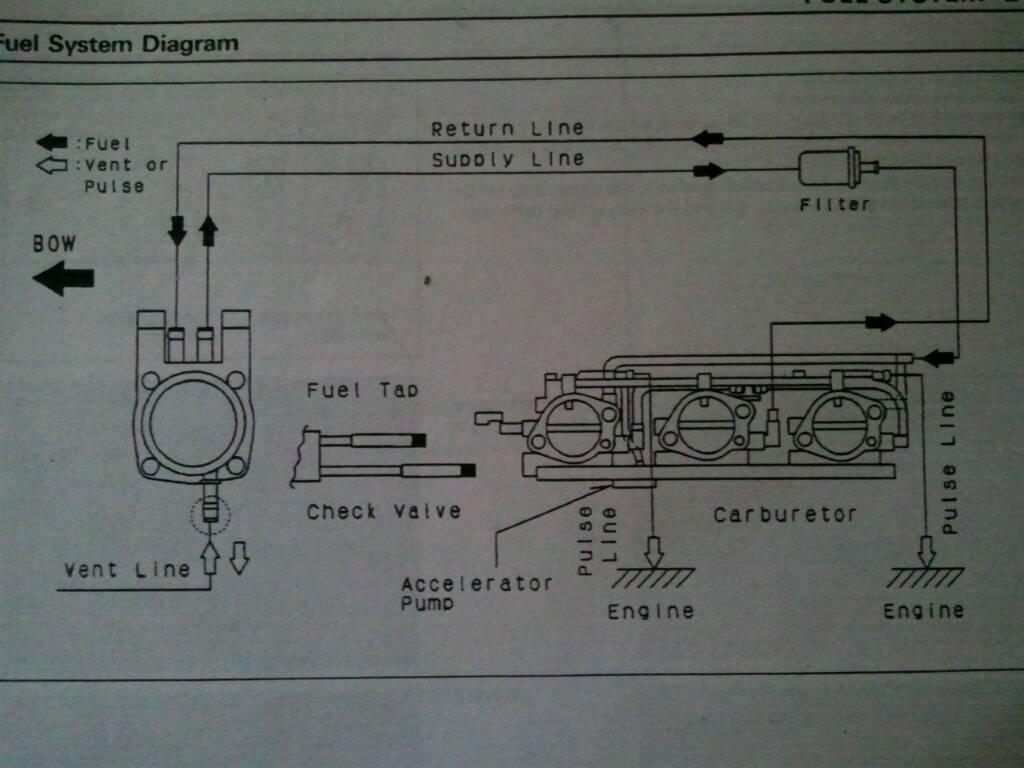 Kawasaki Zxi 750 Wiring Diagram Archive Of Automotive On 1995 Jet Ski Stage 1 1100 Rebuild Backstory Page 4 Rh Pwctoday Com