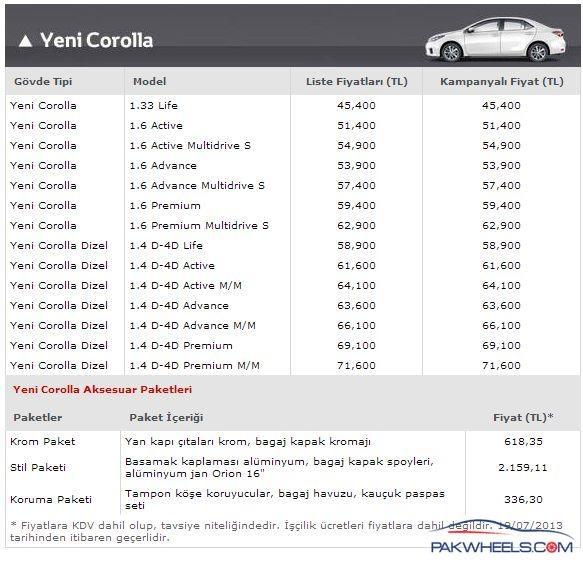 New Corolla launch by Toyota Indus Motors. - anudumu8