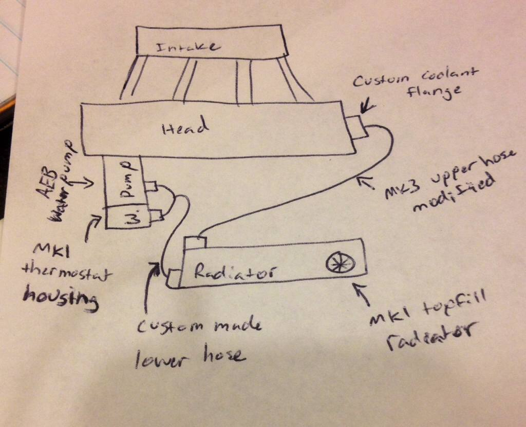 Vwvortex Com Aba Swap Coolant Routing Diagram And Questions