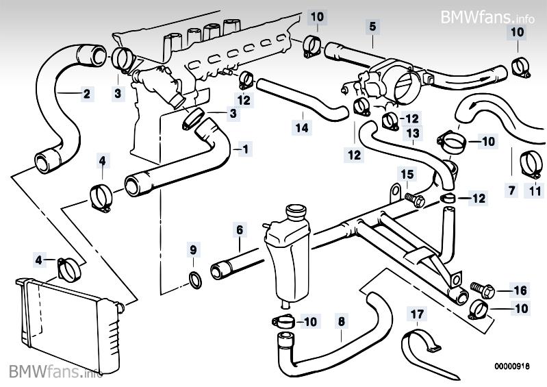 95 E36 M3 Heater Core Delete Coolant Hose Question