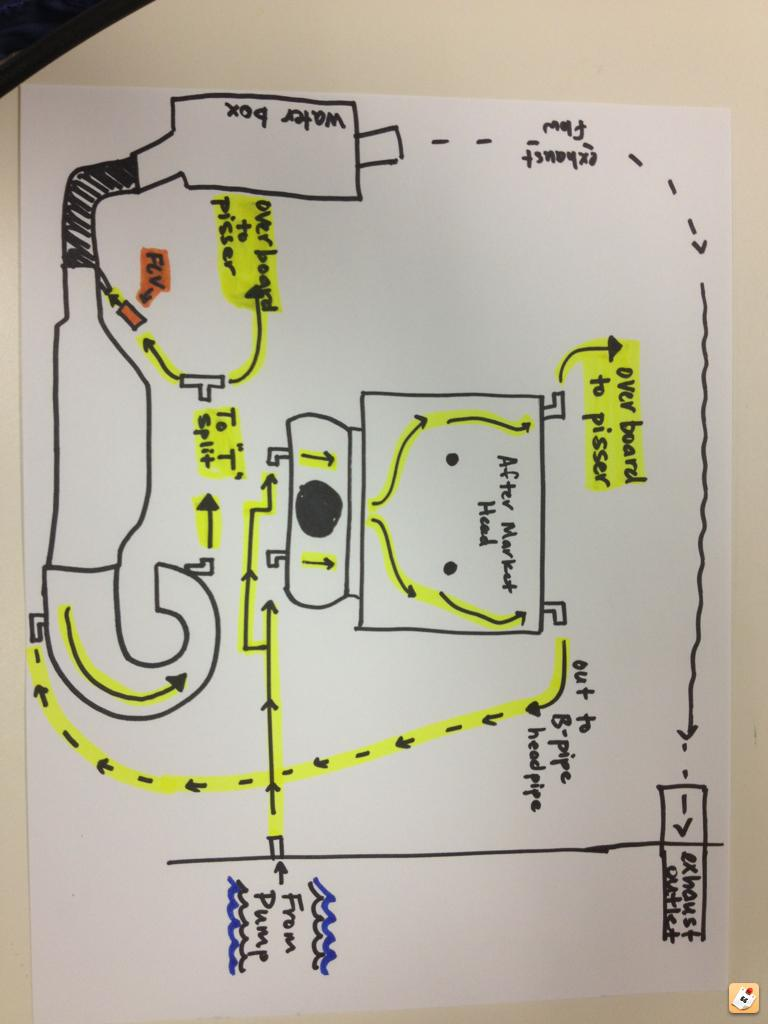 yamaha superjet wiring diagram wiring diagram table  yamaha 701 wiring diagram wiring diagram read yamaha superjet wiring diagram