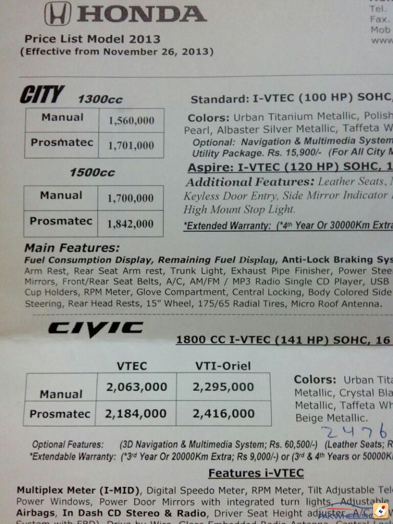 Delivery time of Honda City and Civic? - y6a5ava5