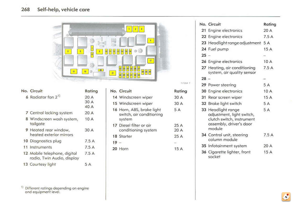 desyqahy opel zafira fuse box diagram diagram wiring diagrams for diy car corsa d fuse box location at fashall.co