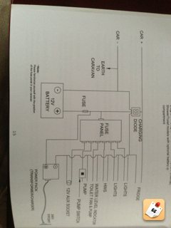 ynusy5a8 what diode for van battery supply caravaners forum coromal caravan wiring diagram at edmiracle.co