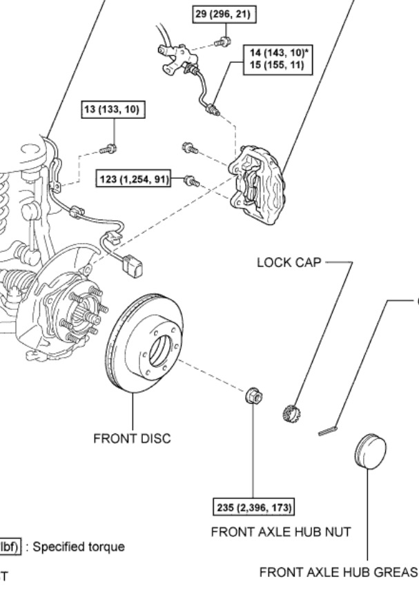 NewHilux net • View topic - Wheel Bearing change
