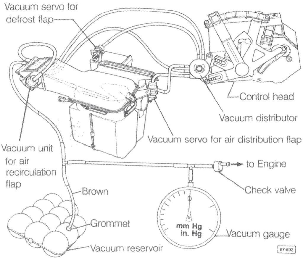 vwvortex com hvac vacuum control diagram confusion assuming the cabby info version is correct as it s been referenced in the forums a ton