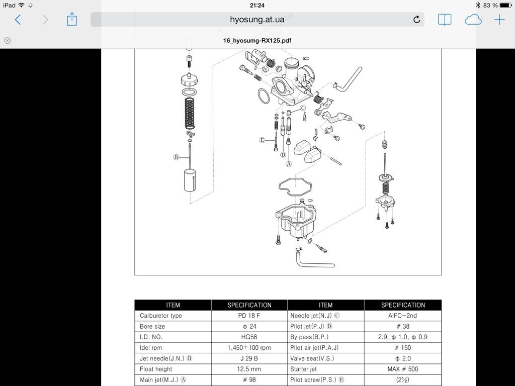 Vergaser Rx 125 Grundeinstellung Und Dsen Hyosung Treff Forum 2005 Gt 650 Wiring Diagram Bild