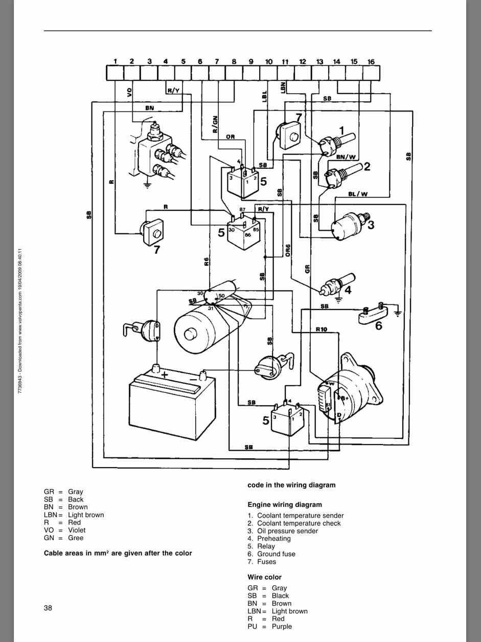 Tolle 88 Jeep Yj Schaltplan Galerie - Der Schaltplan - triangre.info