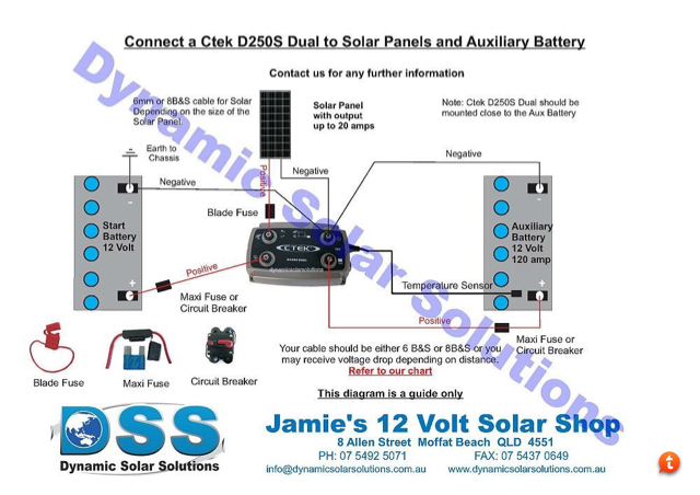 Question about CTEK D250S install for dual battery and solar
