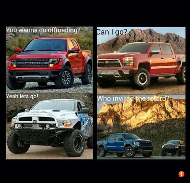 Ford Raptor Forum