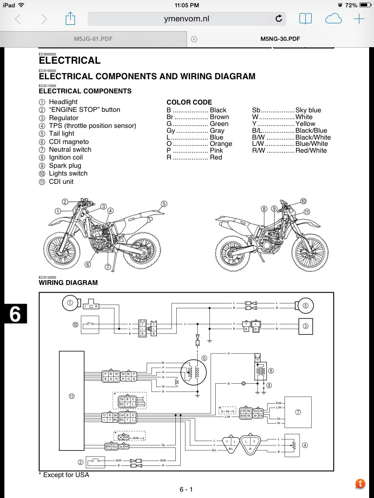 ne2a3a8e floating the ground mnsbr trail tech vapor wiring diagram at gsmportal.co