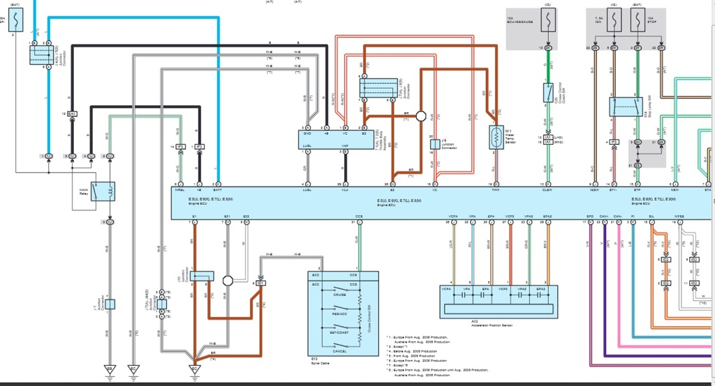 7ujepu8u auscruise wiring diagram diagram wiring diagrams for diy car repairs auscruise wiring diagram at edmiracle.co