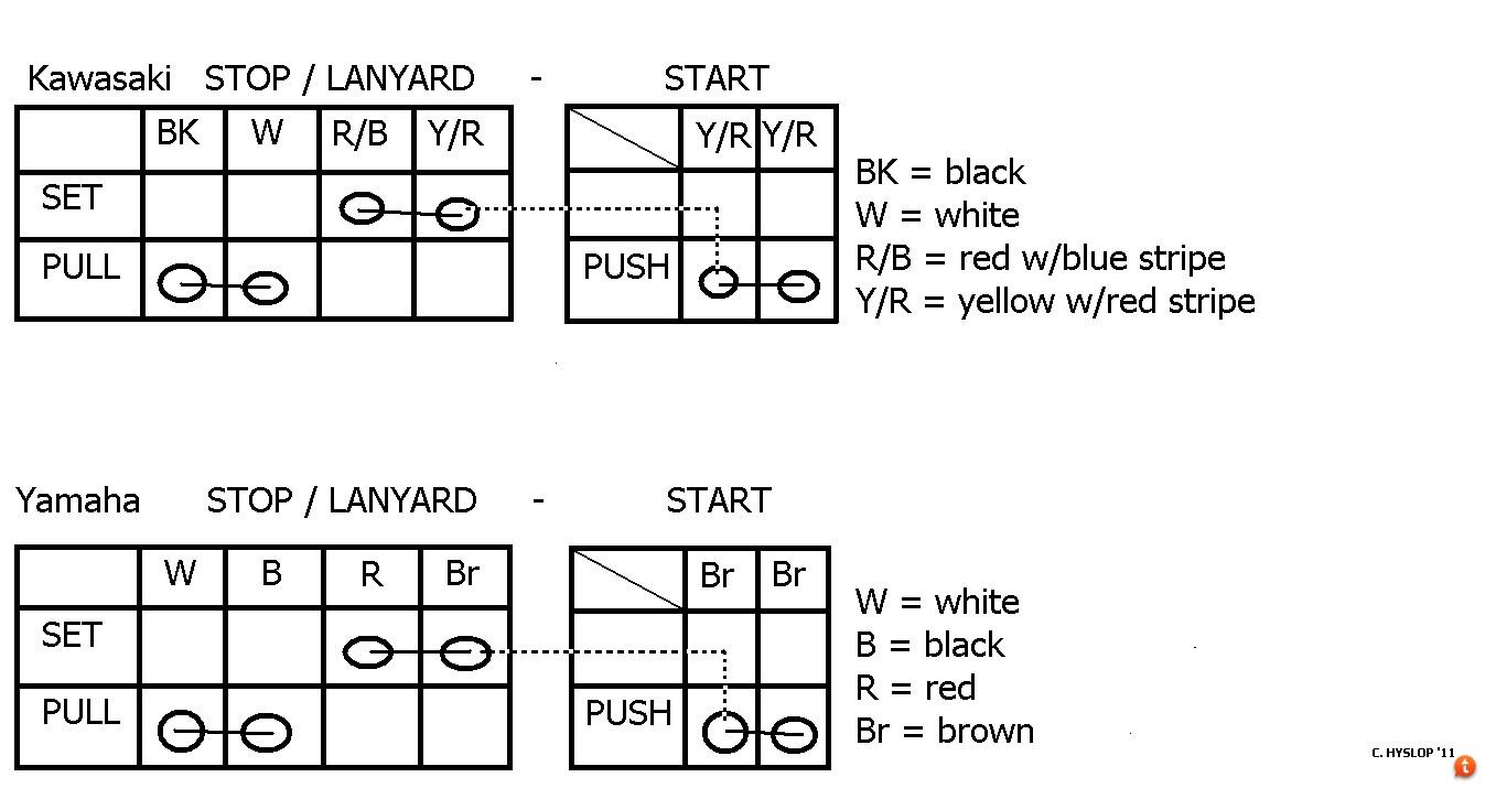 SXR 1100 Wiring - Page 2 Kawasaki Kz Easy Wiring Diagram on gs 750 wiring diagram, kz1000 wiring diagram, zl1000 wiring diagram, ninja 250r wiring diagram, ke175 wiring diagram, kz650 wiring diagram, kz200 wiring diagram, zx7r wiring diagram, vulcan 1500 wiring diagram, honda wiring diagram, ex500 wiring diagram, z1000 wiring diagram, xs650 wiring diagram, fj1100 wiring diagram, kz400 wiring diagram, ex250 wiring diagram, klr650 wiring diagram, z400 wiring diagram, kz750 wiring diagram, kz440 wiring diagram,