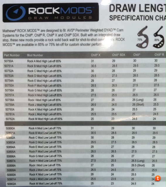 Chill X Draw Length ? - TexasBowhunter com Community Discussion Forums