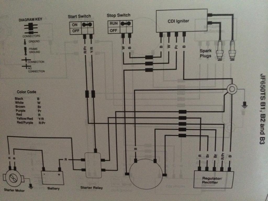 new kawasaki 650 sx wiring diagram wiring diagram third level93 650sx voltage regulator, interchangeability and wtb 1991 kawasaki jet ski new kawasaki 650 sx wiring diagram