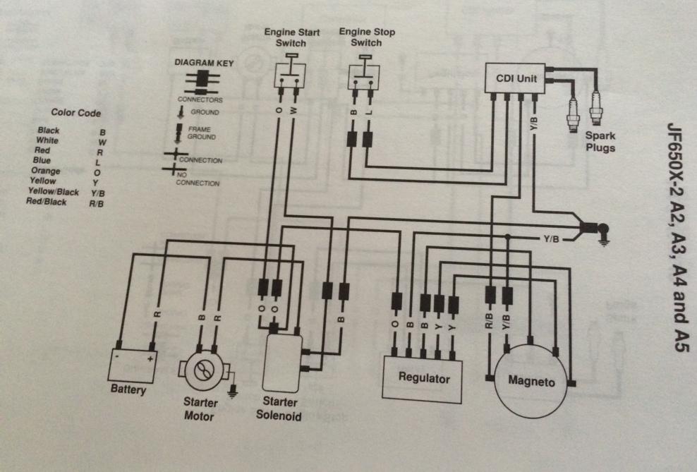 [DIAGRAM_09CH]  93 650SX voltage regulator, interchangeability and WTB | Kawasaki 650sx Wiring Diagram |  | PWCToday