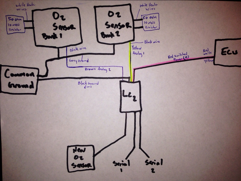 Dynavin E46 Wiring Diagram
