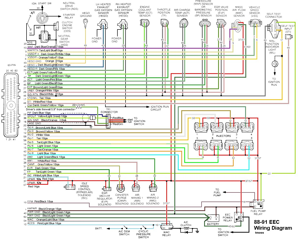 bmw wiring diagram bmw discover your wiring diagram bmw wiring diagrams e89 bmw discover your wiring diagram collections