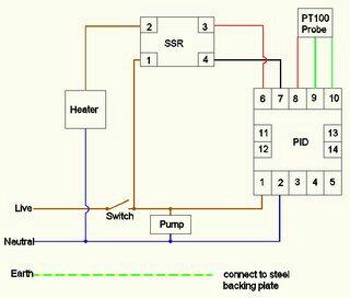 Pid Ssr Wiring To - Wiring Block Diagram C Wiring Diagrams Mins on
