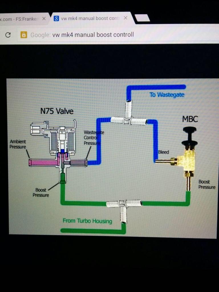 B5 S4 N75 Diagram