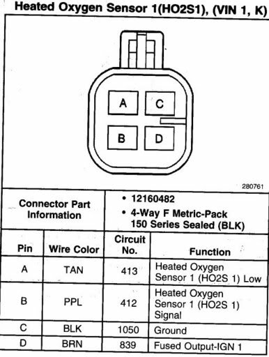 jeep o2 sensor wiring diagram jeep image wiring 98 civic o2 sensor wiring diagram jodebal com on jeep o2 sensor wiring diagram