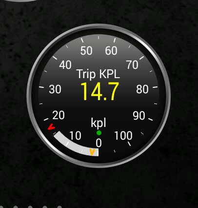 share your car consumption here - a2013d50589afea3202e0c6b98ffcc72