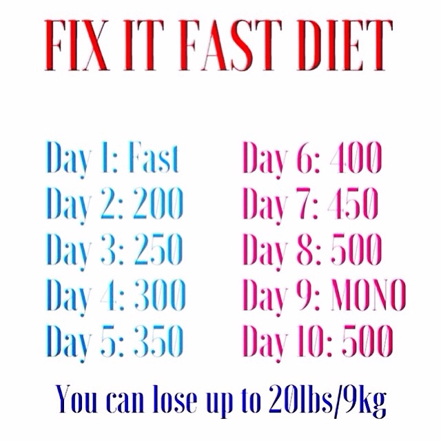 Fix it fast diet member diets forums and community 9304878eeeeb1485b407931b46fe6414g ccuart Image collections