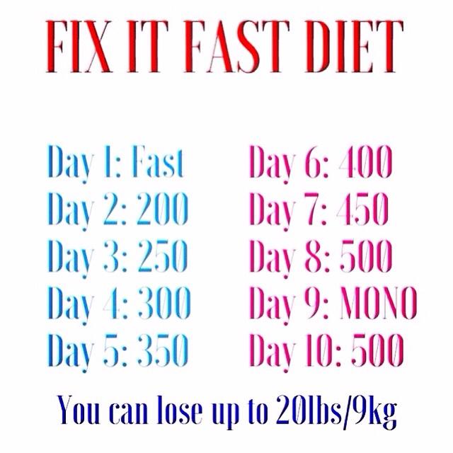 weight loss trials florida