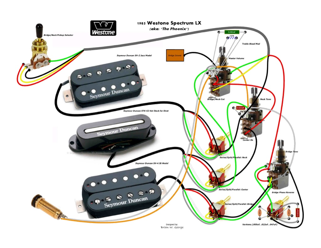 Guitar Pickup Wiring Diagrams Seymour Duncan Solutions Diagram The Readingrat Net