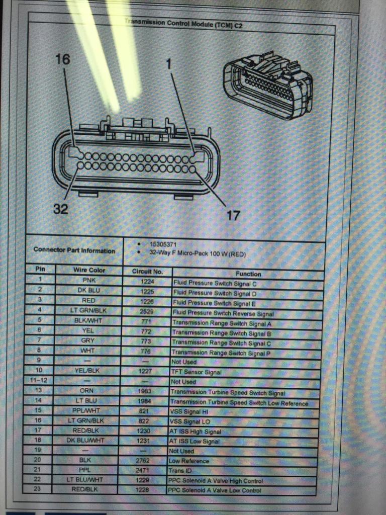 [DIAGRAM_4PO]  LLY ECM and TCM pinouts   DuramaxDiesels.com   Lb7 Tcm Wiring Diagram      DuramaxDiesels.com