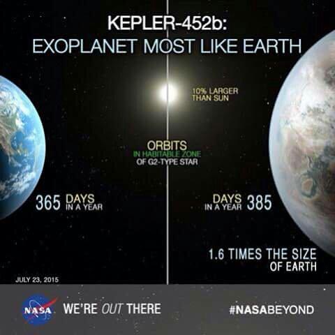 NASA's Fake CGI Ball Planets Ab40ca6bc509cba9428788a07fc696ab