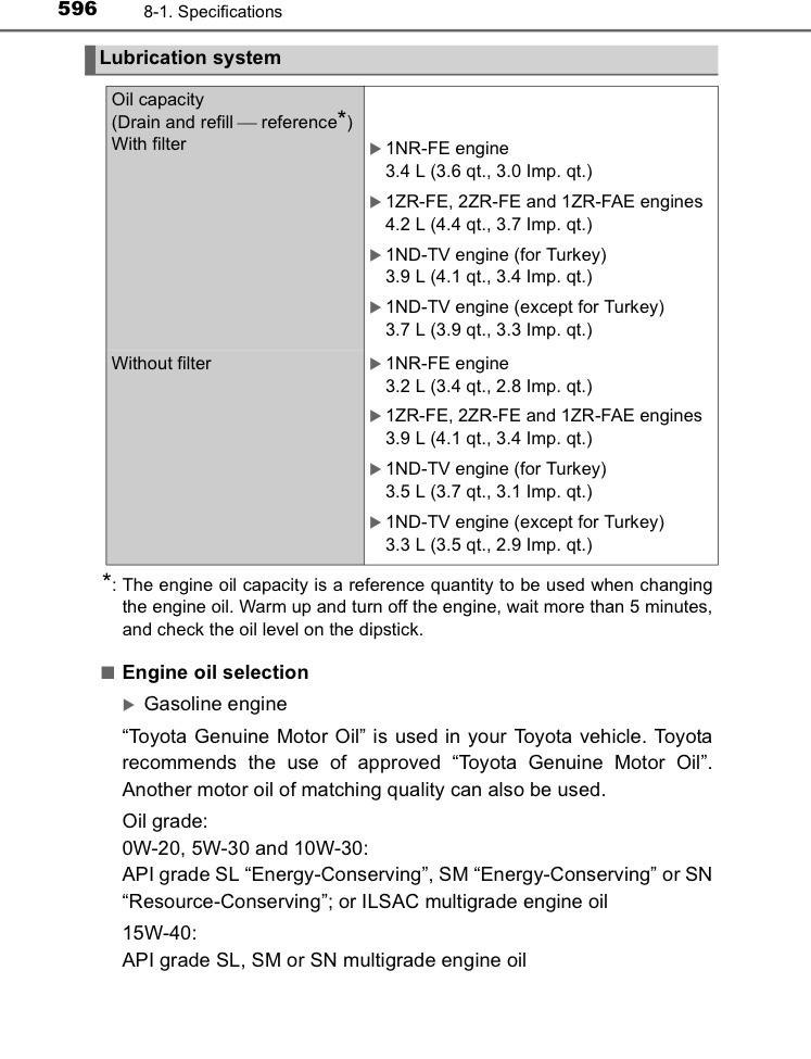 11th Generation Toyota Corolla Pakistan - f8fea83333576e73a7e4748826f5e1c1