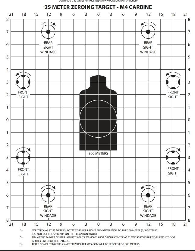 photograph relating to 100 Yard Zero Target Printable known as Selection Focus For Zeroing Springfield XD Discussion board