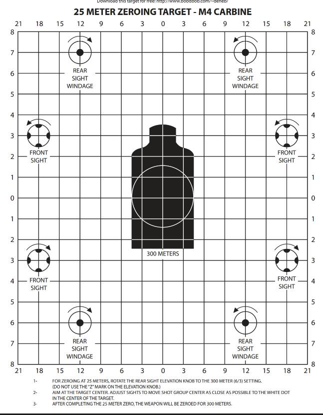 photo regarding Ar15 25 Yard Zero Target Printable referred to as Wide variety Emphasis For Zeroing Springfield XD Discussion board
