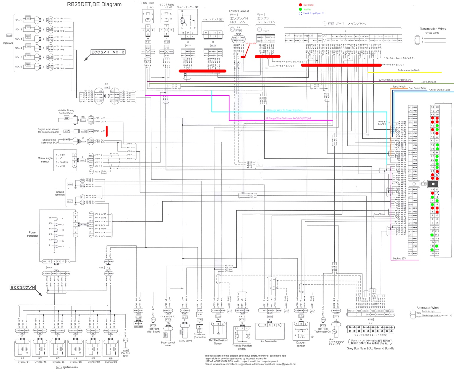 Rb25 wiring diagram pdf rb25det wiring diagram new wiring diagram 2018 cheapraybanclubmaster Images