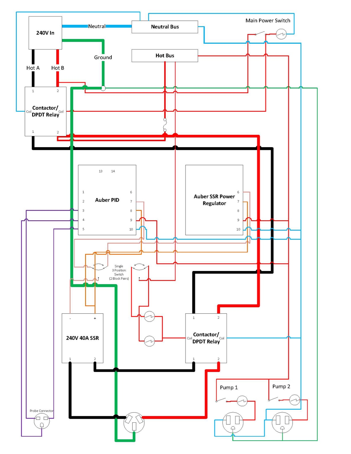 K Rims Breweasy Page 3 Equipment And Software Homebrewers Imo Relay Wiring Diagram Im At Around 400 Not Counting The Incoming Cable Gfci That Is 100 Less Compared To High Gravitys Sv Controller More Feature Packed