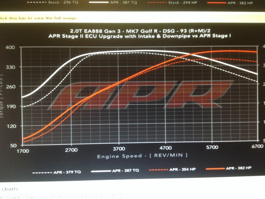 How Many People Are Stage 2 With Down Pipe And Intercooler Audi Sport Net