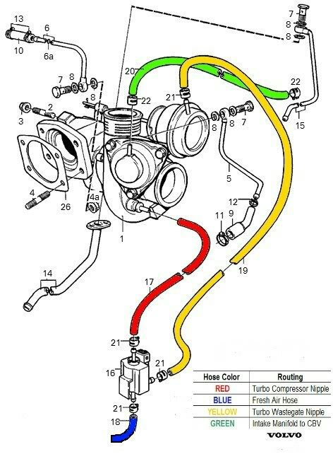 Issues With Tcv And External Wastegate