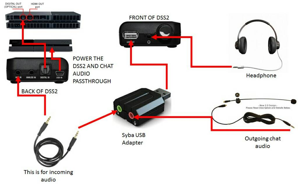 playstation to usb wiring diagram with Hilo Cascos Para La Ps4 1942059 S7610 on Playstation 2 Video Adaptor additionally Ps Vr Getting Started additionally Aircraft Microphone Jack Wiring Diagram further Simulated Ps2 Controller For additionally Quickstart.