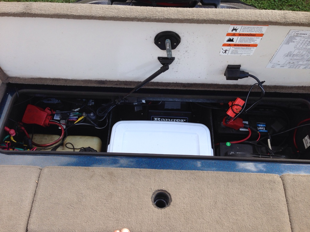 Been A Long Time Coming But It Was Worth The Wait Smartcraft Gps Wiring Consul Has Gauges And Merc Garmin 5 Inch Sonar Flush Mounted With Humminbird 898 Di Si On Ram Mount