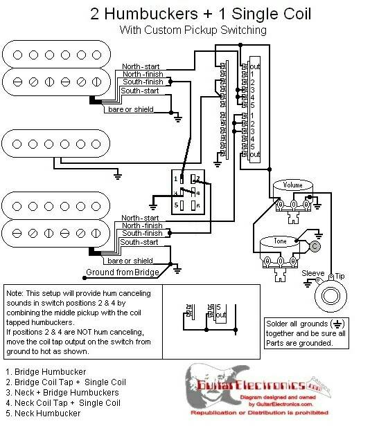 861e1d406a295f155772c6519ac8e01a hsh diagram 1vol, 1tone, 1toggle, 5 way dimarzio true velvet wiring diagram at bakdesigns.co