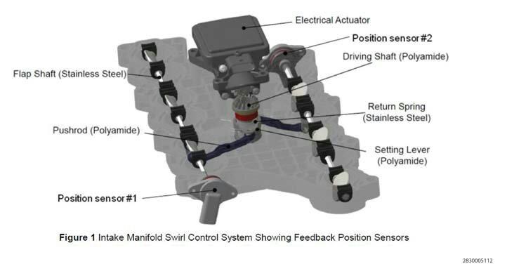 intake manifold tuning control valve position sensor