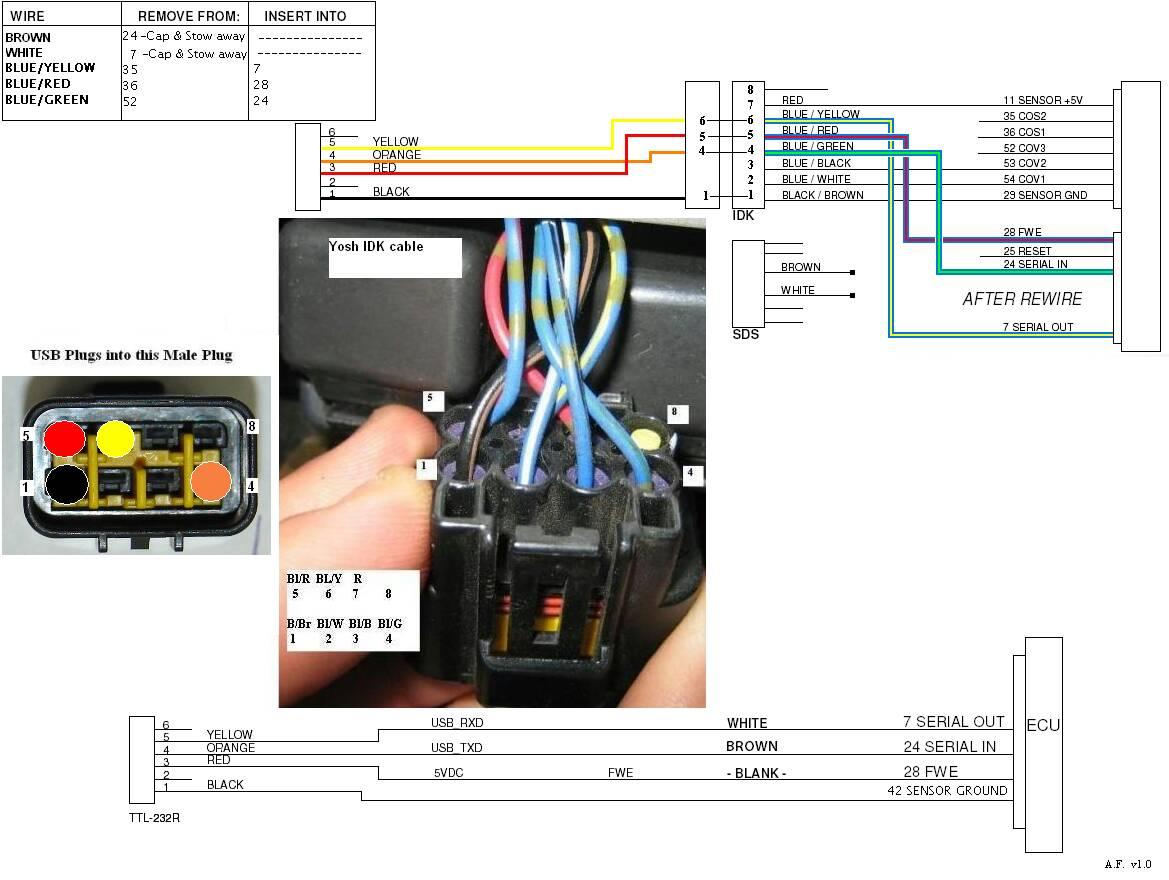 Сканер Suzuki SDS - Форум по автодиагностике, автосканерам