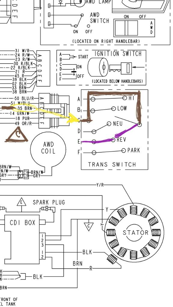 new reverse override reverse light mod no switches and looking at the wiring diagram for my 2003 sportsman 700 and the reverse indicator wire purple when in reverse is then directly connected to a chassis
